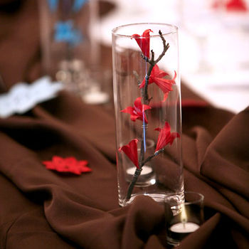 Budgetcenterpieces